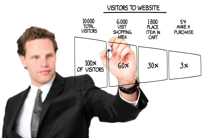 Convert Website Visitors into Customers with  Dedicated Live Chat Service